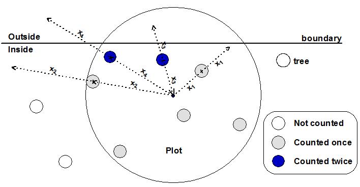 example%201