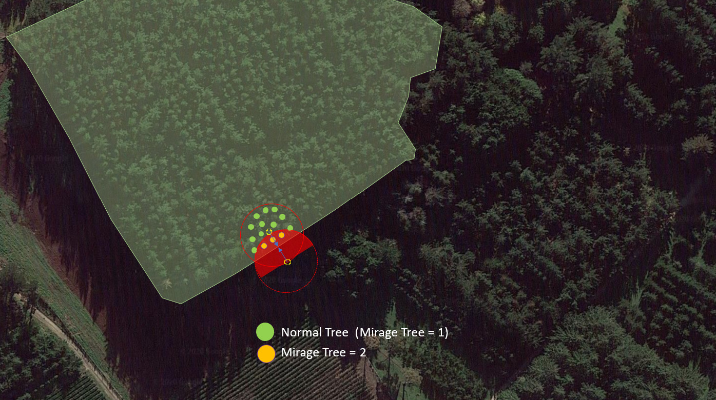 Partial Edge Mirage Plot for Forest Inventory